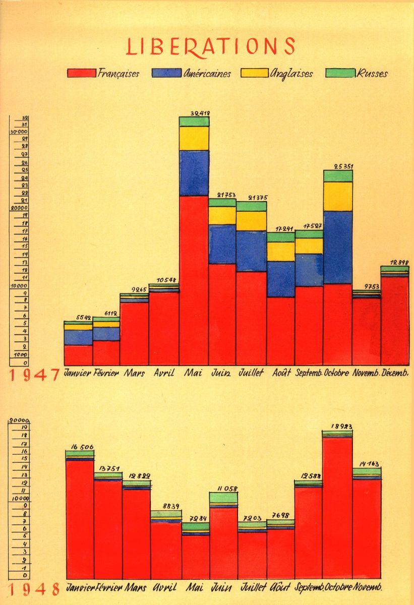 2-Grafik
