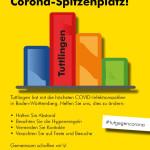 """Poster zum Thema """"Wir wollen keinen Corona-Spitzenplatz!"""""""