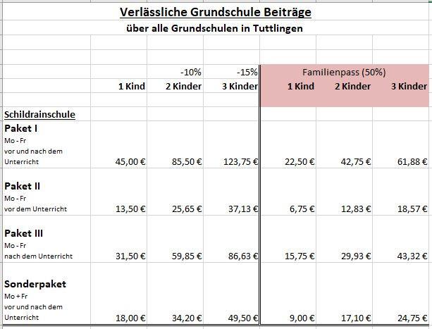 tabellarische Übersicht über die Beiträge der verlässlichen Grundschule nach Anzahl der Kinder und verschiedener Tarifmöglichkeiten