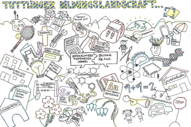 pm2015-228 Bildungsmarkt-1200